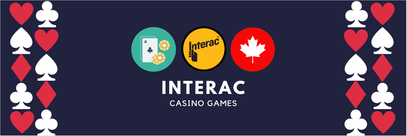 Interac Casino Games for Canadian gamblers